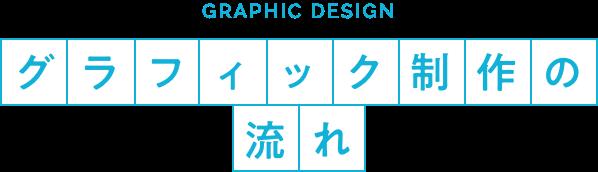 グラフィック制作の流れ