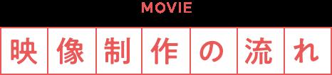 映像制作の流れ